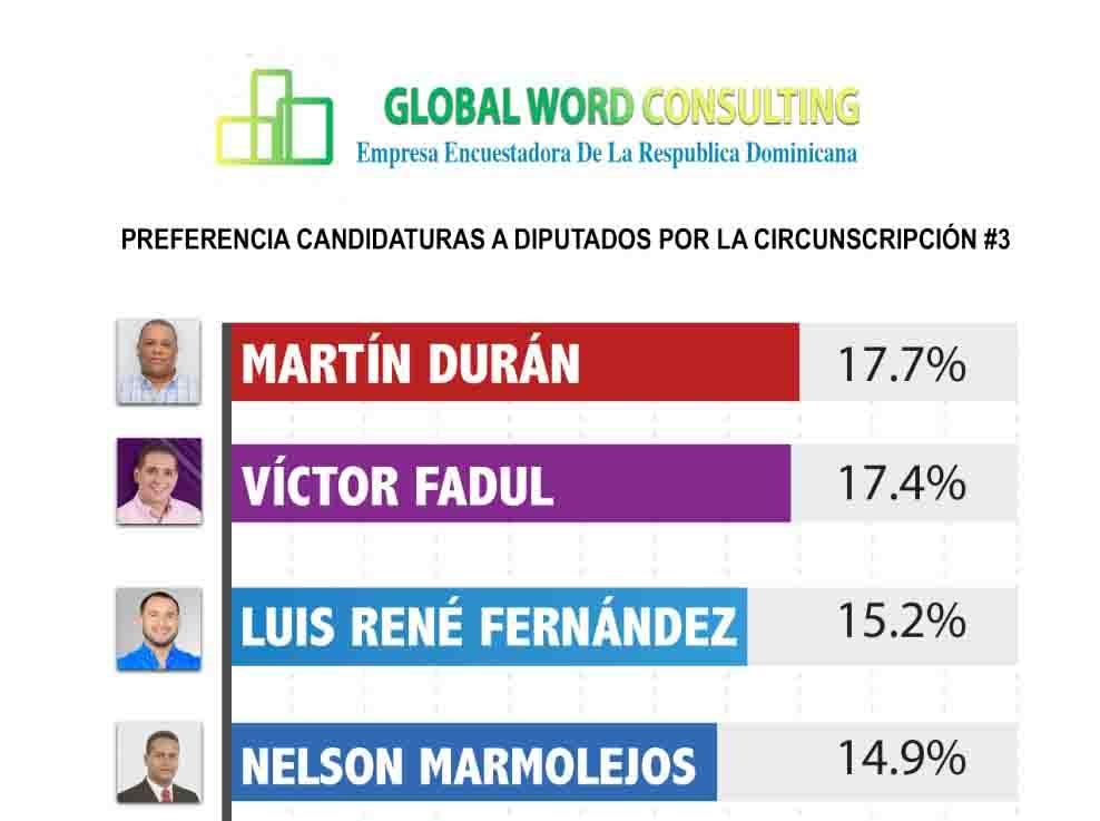 Martín Durán el candidato e1593798301188